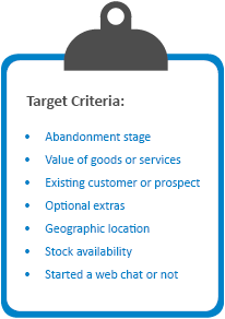 We can prioritise abandoned carts according to various criteria