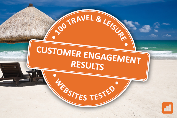 Customer Engagement Results: 100 Travel & Leisure websites tested