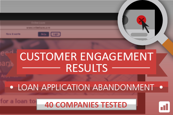 Loan application abandonment - customer engagement results
