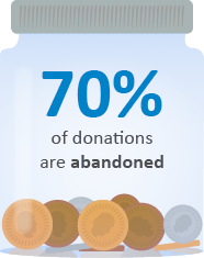 70% of online donations are abandoned