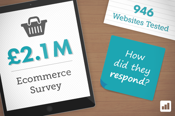 £2.1m Ecommerce Survey - 946 Websites Tested - How did they respond?